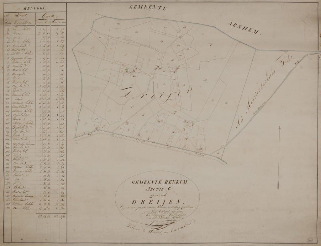 Kaart uit 1818 weergevende de Dreijen, toen in eigendom van de St. Nicolai Broederschap te Arnhem