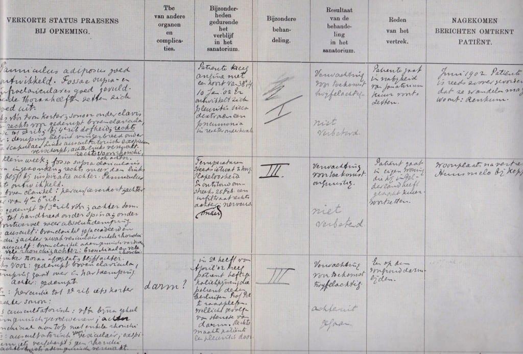 De eerste drie inschrijvingen in het patiëntenboek (rechter helft van pagina)
